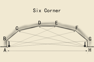 hOW TO MEASURE A 6 BEND BAY