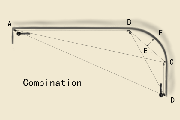 Drawing of curve straight combination
