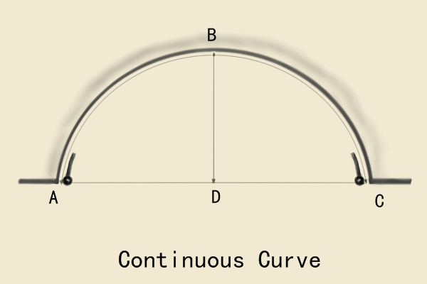 How to measure up for a curved bay window pole