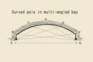 showing a curved pole in angled bay