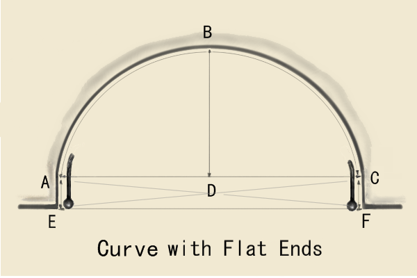Drawing to show curved bay with falt side walls