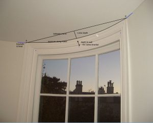 A window with customer measuring guidance